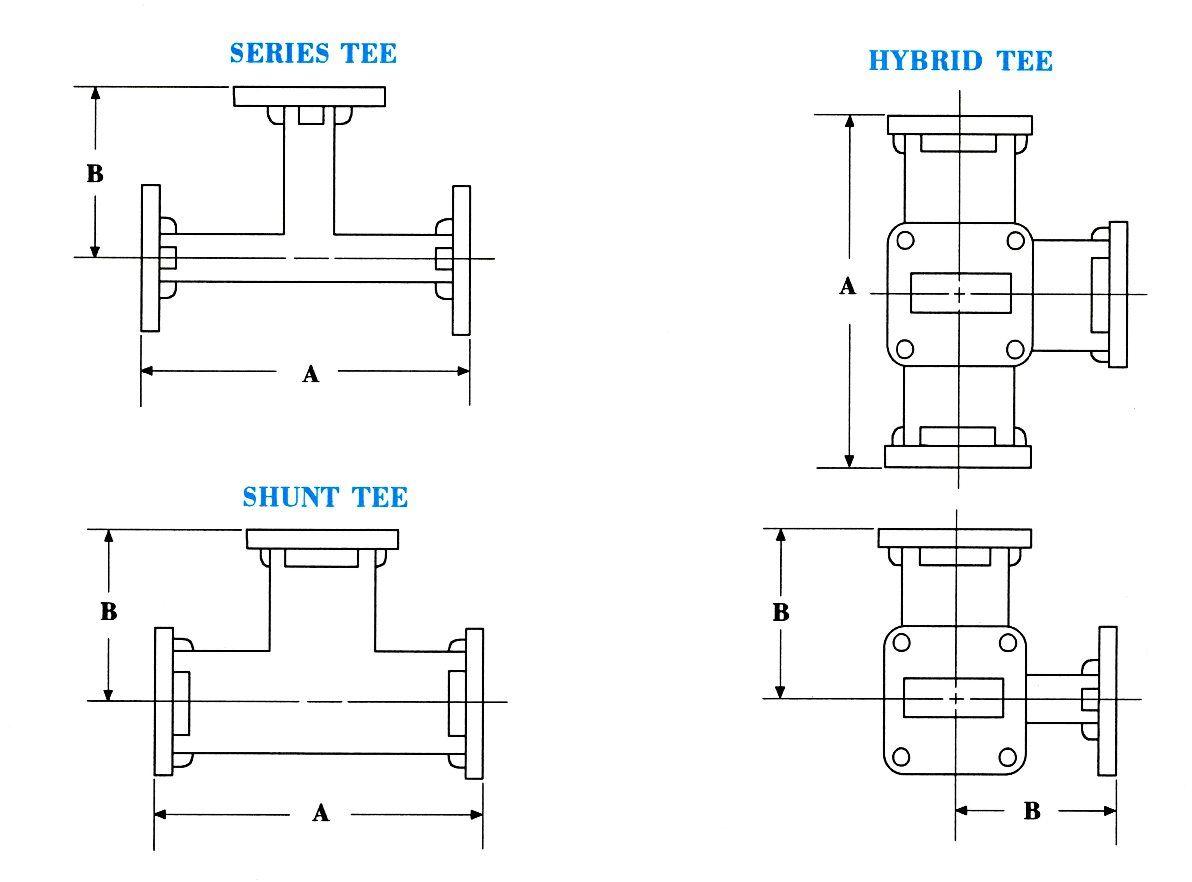 Waveguide Tees _ Hybrid and Shunt